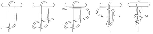 Buntline-diagram.png