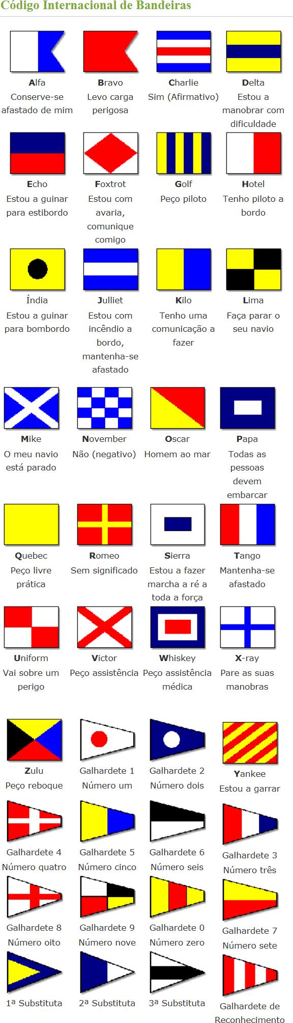 Codigo int. bandeiras.png