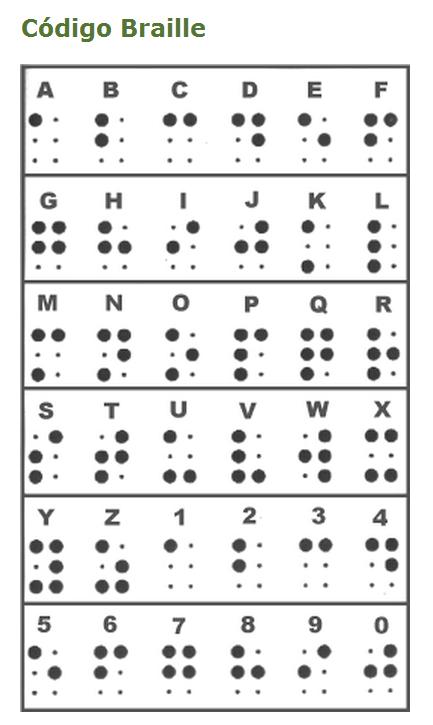 Código Braille.png