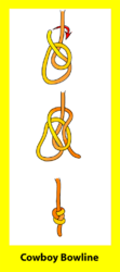 Cowboy bowline knot.png