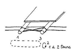 Table modulo 5.JPG