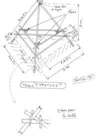 Table pyramide.jpg