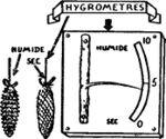 Hygromètre.jpg