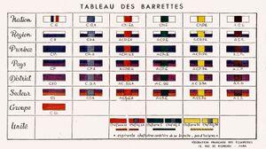 Planche barettes FFE-GDF.jpg