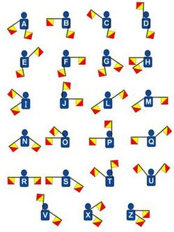 Semafor-alfabetet - kun bogstaverne